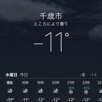 千歳の気温
